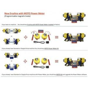 Moto Kit und Powermeter